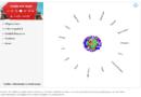71 deutsche Städte im großen, interaktiven Vergleich: Der City-Finder