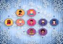 Facebook bekämpft Engagement-Baiting und empfiehlt aktive Nutzung