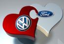 VW und Ford kooperieren – gemeinsamer weltweiter Umsatz bei 193,3 Milliarden Euro