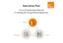 Bilanzkreispooling neu gedacht! Neu: Mit Deckelung der Ausgleichenergiepreise