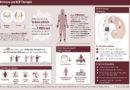 Arthrose ohne Schmerzmittel behandeln: Natürliche Hilfe aus dem eigenen Körper