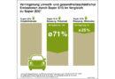 Super E10: Tauglich für fast alle Pkw-Modelle, Angebot in zahlreichen EU-Staaten